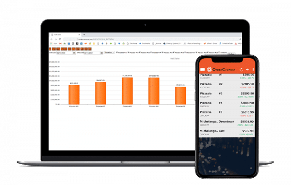 Track and manage all of your locations from ONE management console